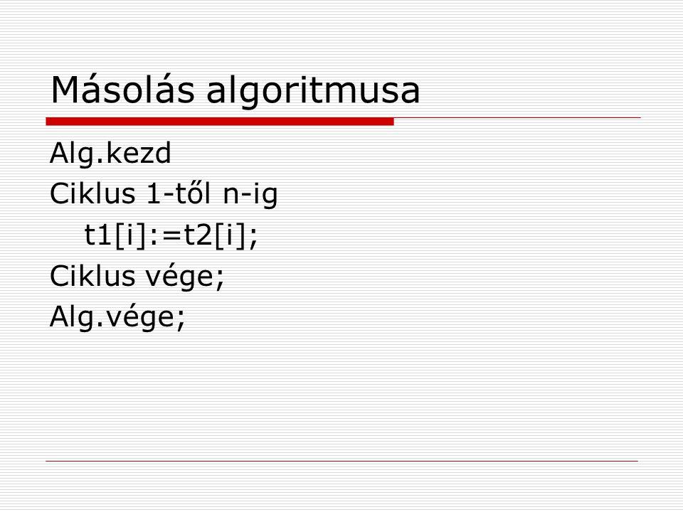 Másolás algoritmusa Alg.kezd Ciklus 1-től n-ig t1[i]:=t2[i];